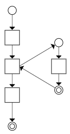 Flow-Charts of Programming Language Constructs – progsbase